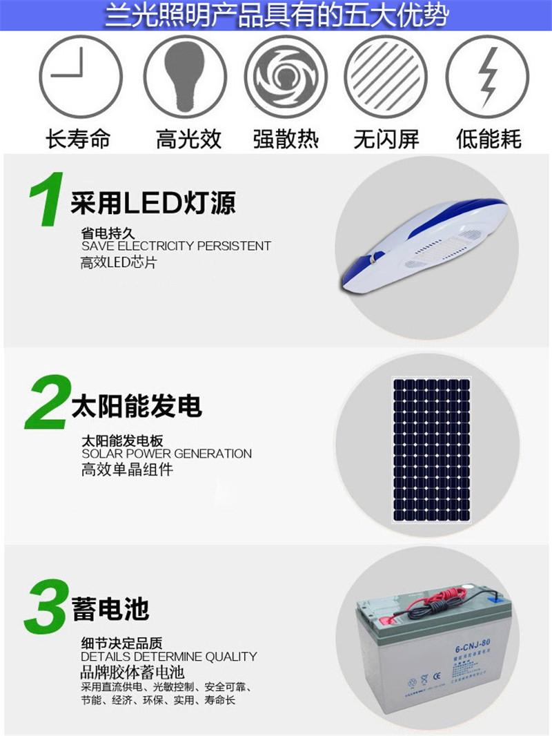 陕西太阳能亚博全站官方下载